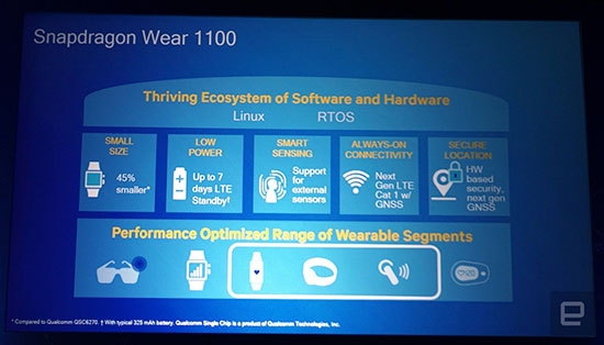 Qualcomm aims for more efficient wearables with latest chip 2