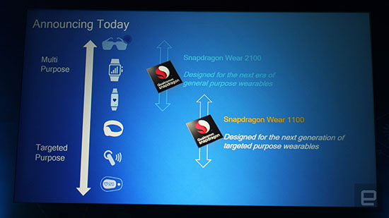 Qualcomm aims for more efficient wearables with latest chip 3